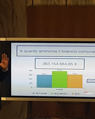 Previsione di Bilancio 2018 Comune Bolzano